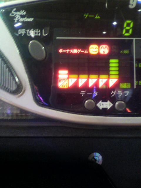 状態(←妄想)突入!