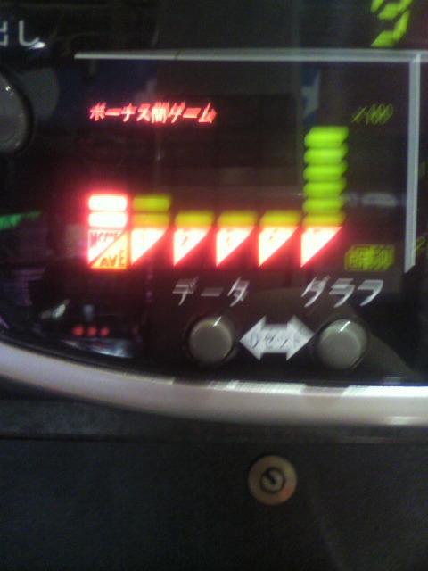 いきなり1<br />  確
